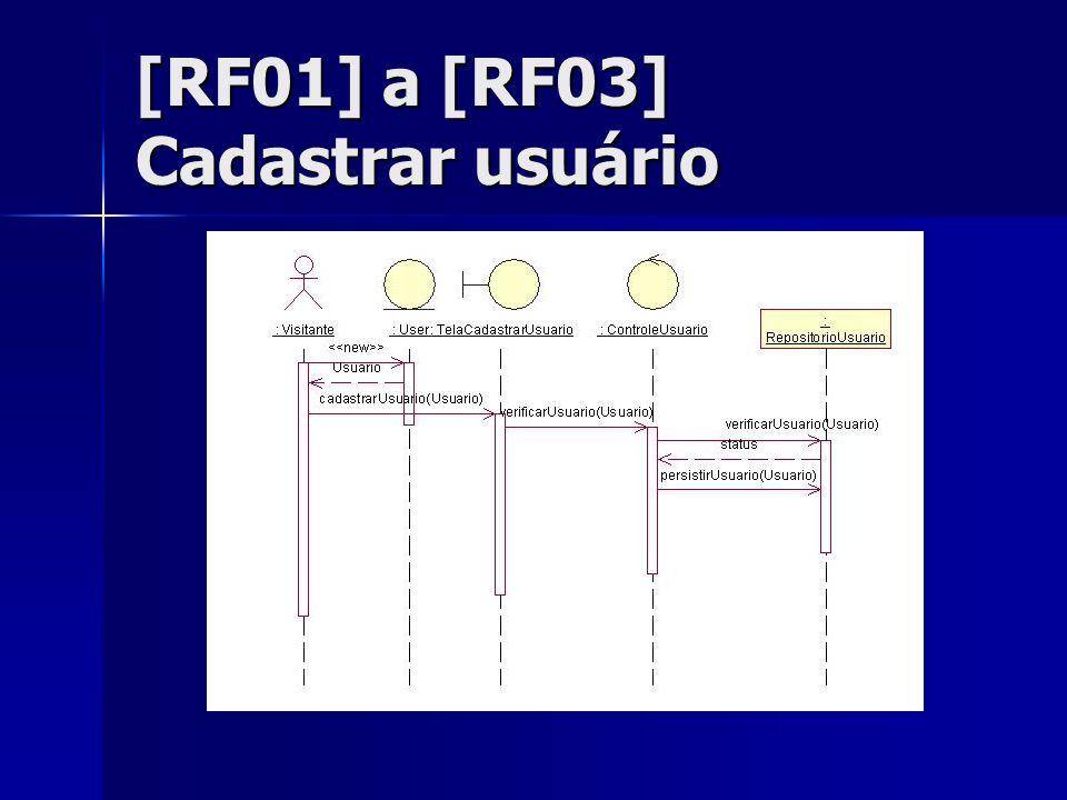 [RF01] a [RF03] Cadastrar usuário